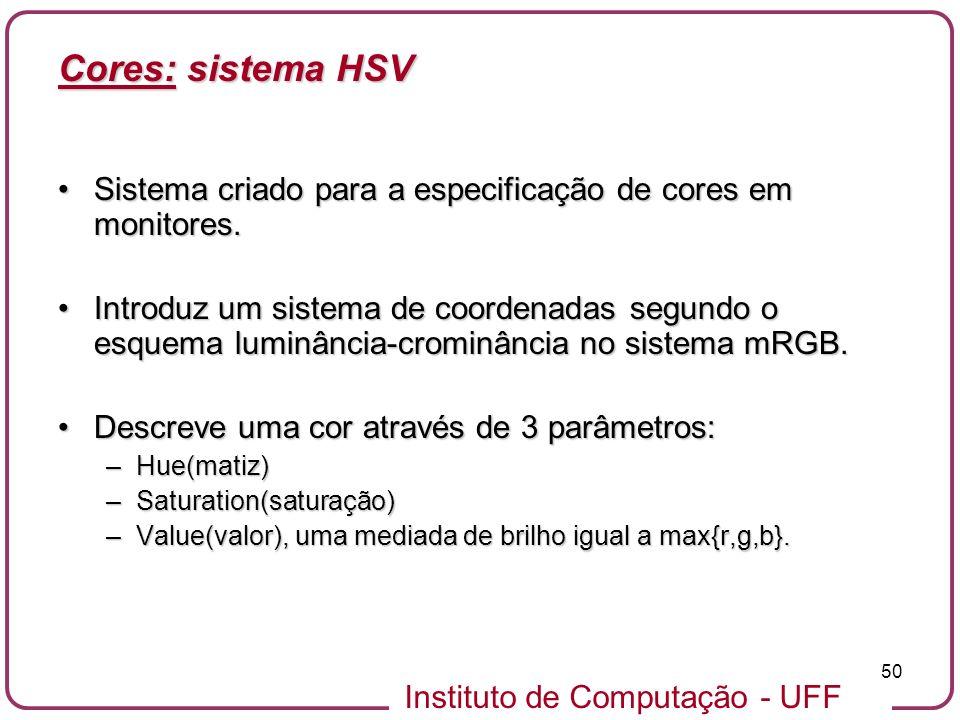 Cores: sistema HSV Sistema criado para a especificação de cores em monitores.
