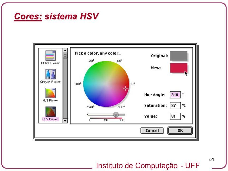 Cores: sistema HSV