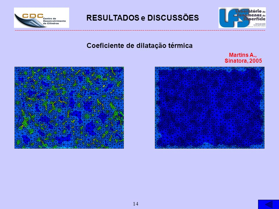 RESULTADOS e DISCUSSÕES Coeficiente de dilatação térmica