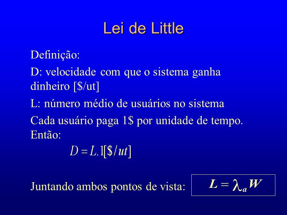 Lei de Little Definição:
