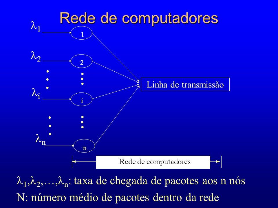 Rede de computadores 1 2 i