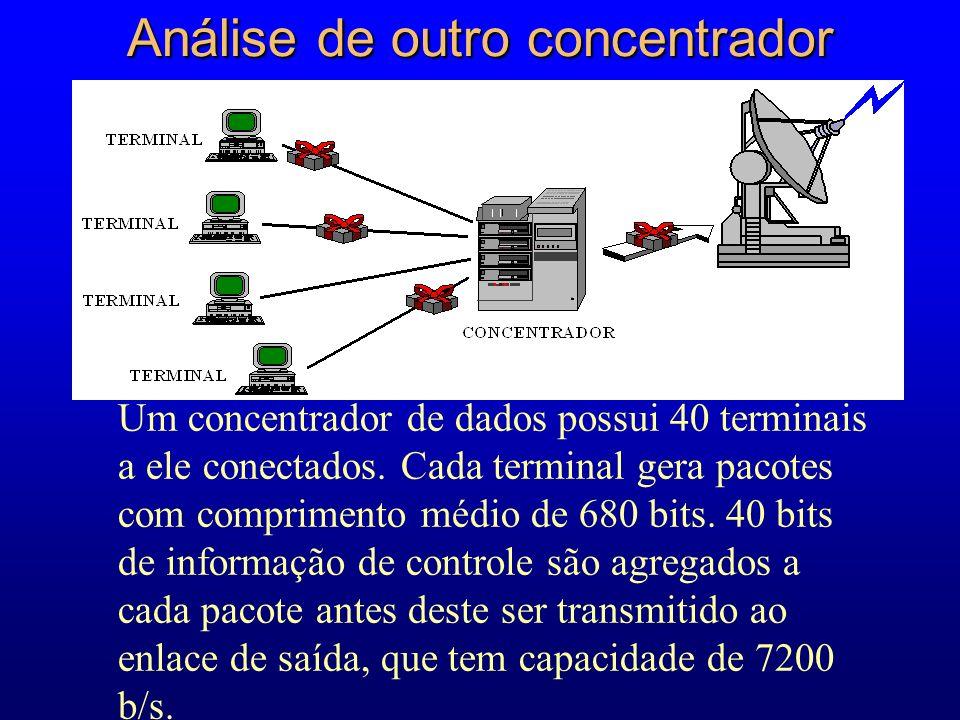 Análise de outro concentrador