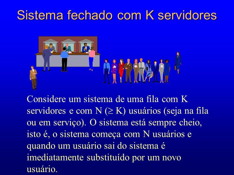 Sistema fechado com K servidores