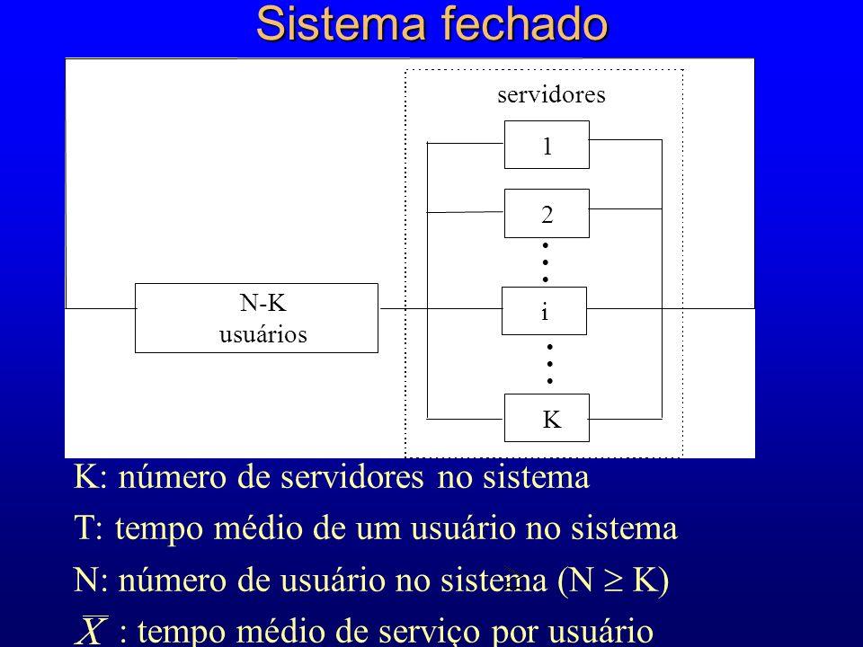 Sistema fechado K: número de servidores no sistema