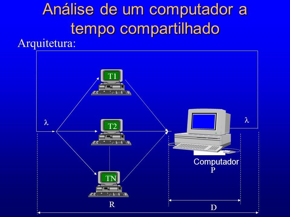 Análise de um computador a tempo compartilhado