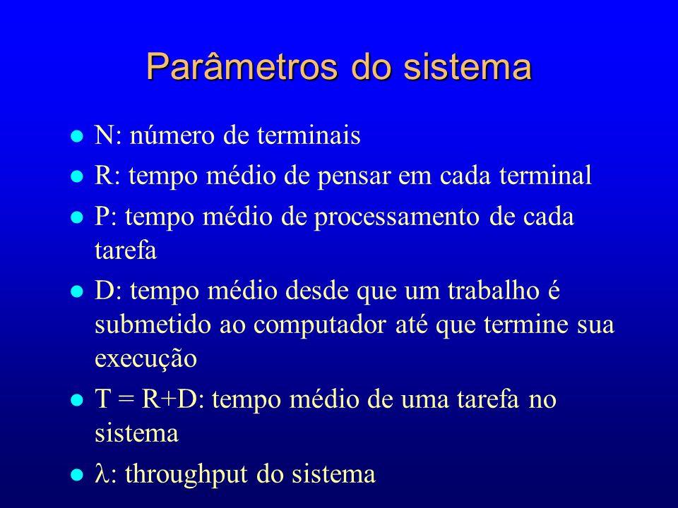 Parâmetros do sistema N: número de terminais