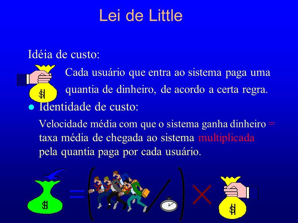 Lei de Little Idéia de custo: