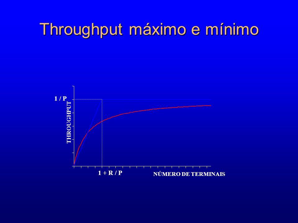 Throughput máximo e mínimo