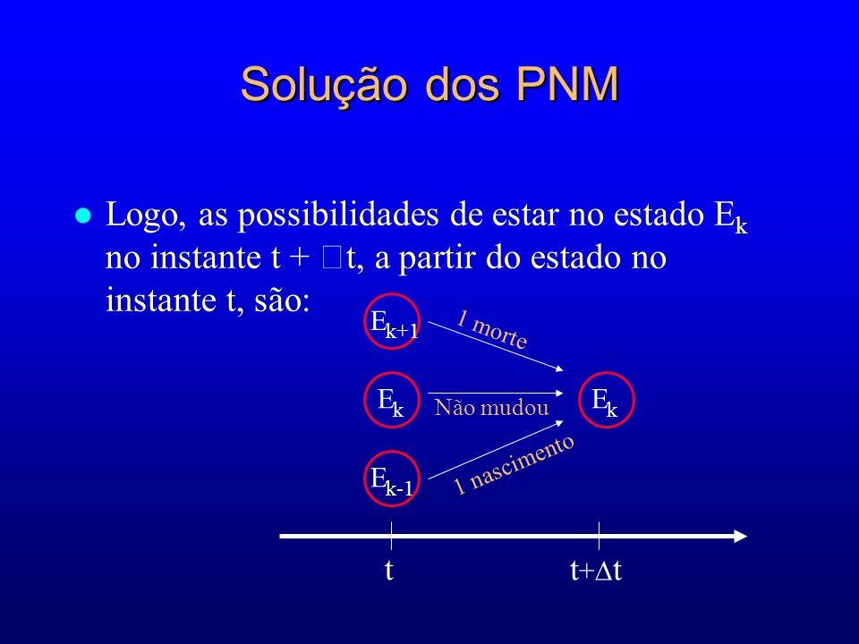 Solução dos PNM Logo, as possibilidades de estar no estado Ek no instante t + t, a partir do estado no instante t, são: