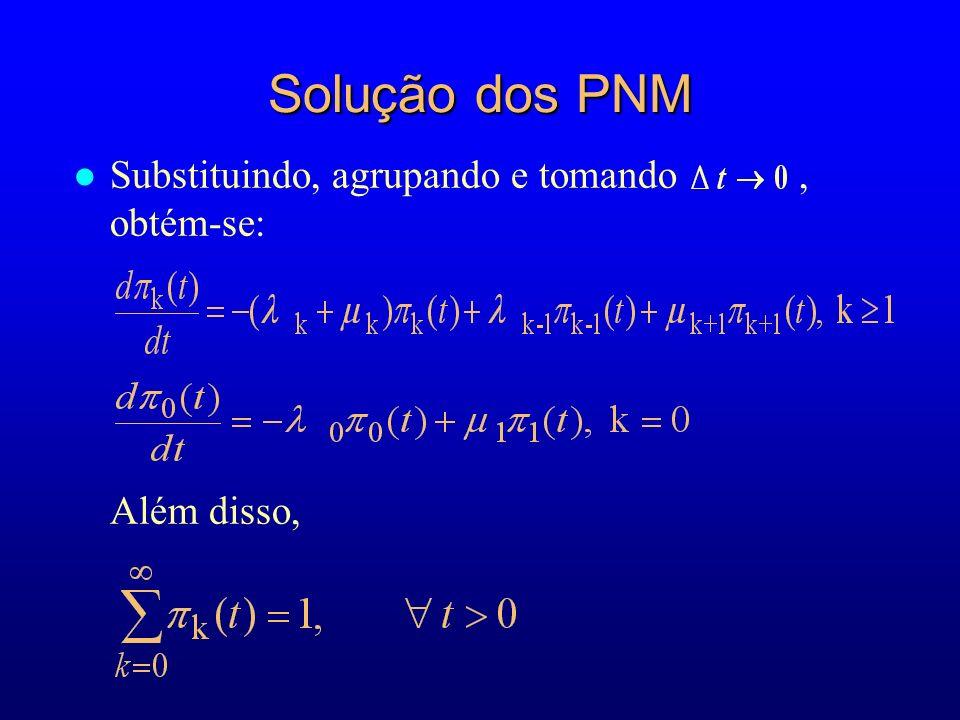 Solução dos PNM Substituindo, agrupando e tomando , obtém-se: