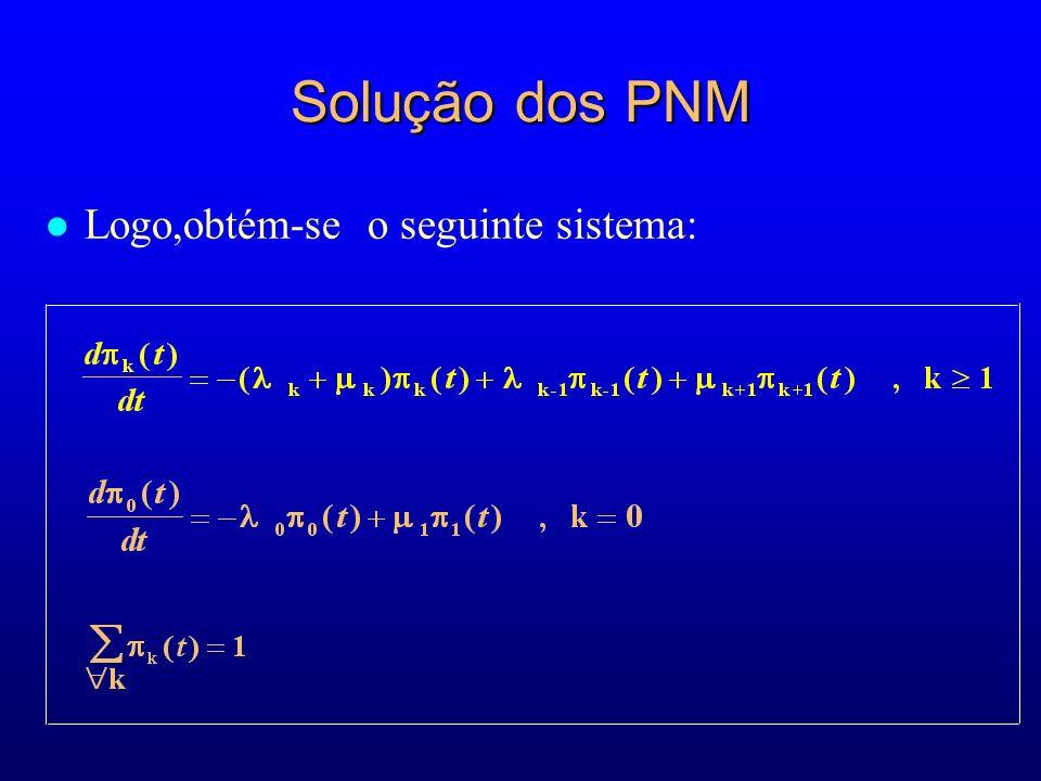 Solução dos PNM Logo,obtém-se o seguinte sistema: 33 26 31 33 31