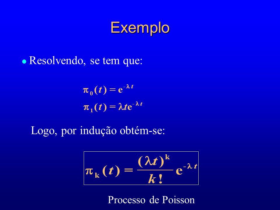 Exemplo Logo, por indução obtém-se: Processo de Poisson