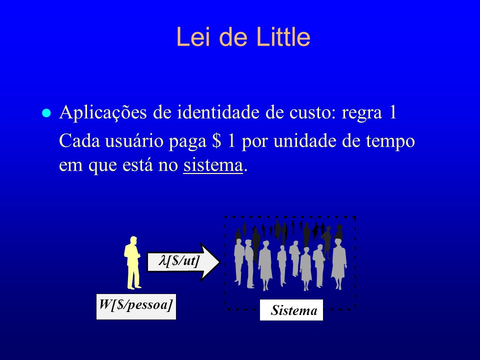 Lei de Little Aplicações de identidade de custo: regra 1