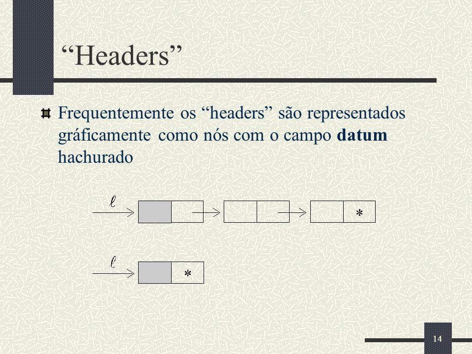 Headers Frequentemente os headers são representados gráficamente como nós com o campo datum hachurado.