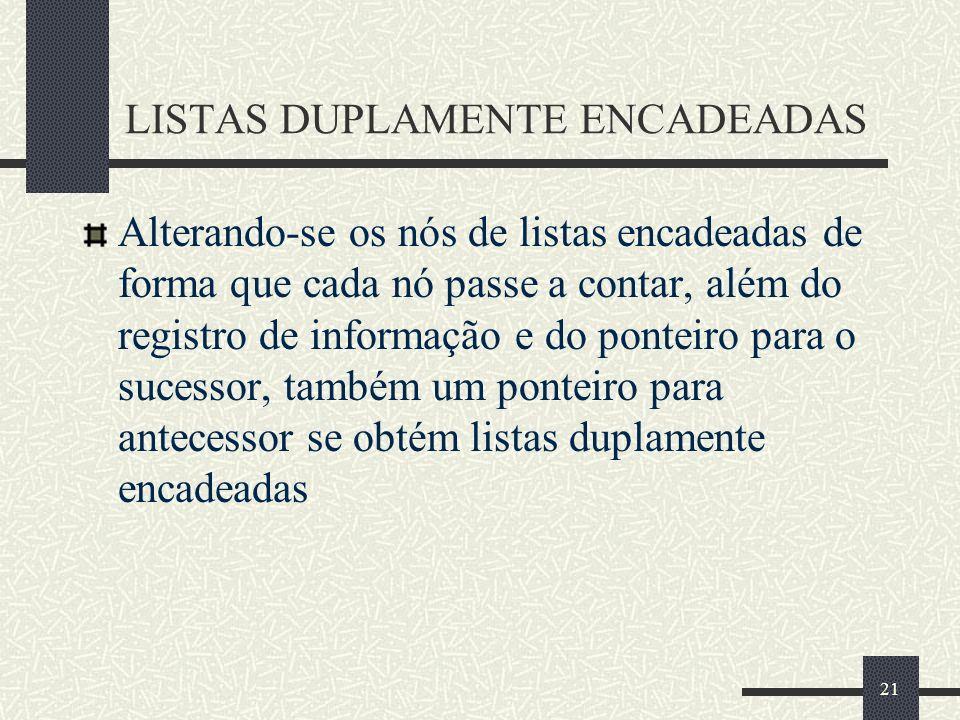 LISTAS DUPLAMENTE ENCADEADAS