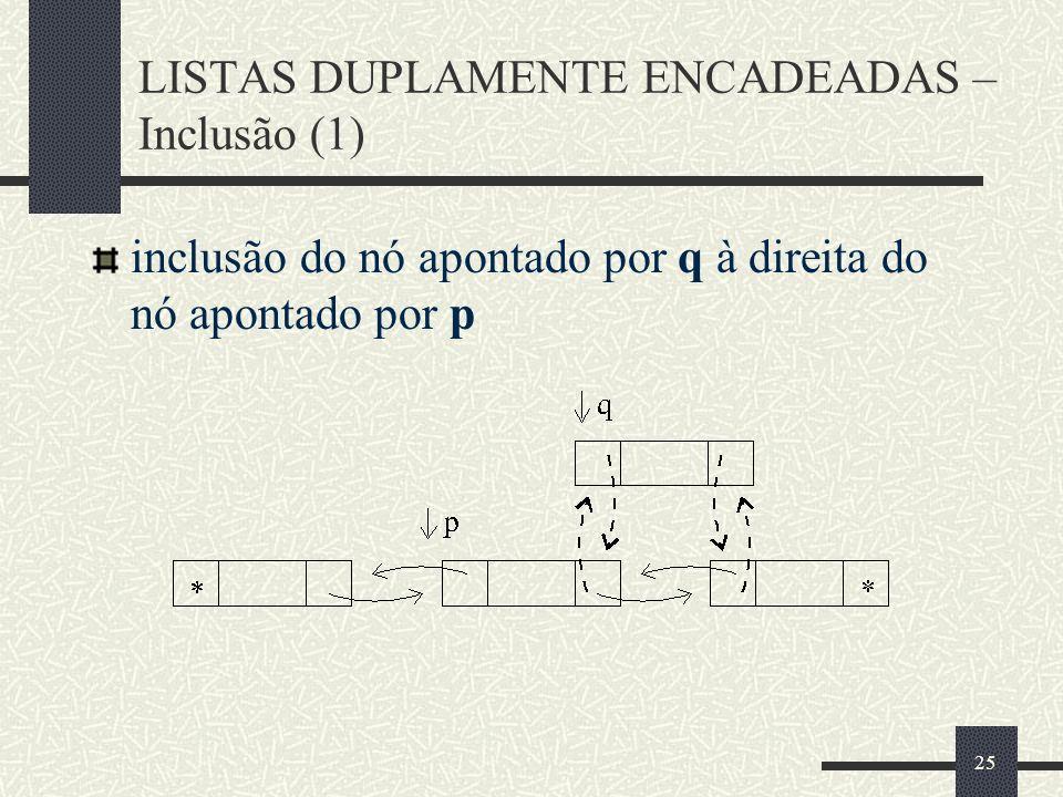 LISTAS DUPLAMENTE ENCADEADAS – Inclusão (1)