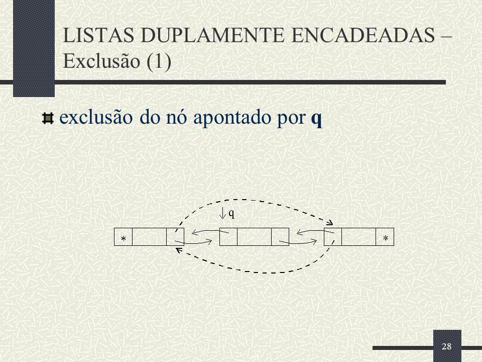 LISTAS DUPLAMENTE ENCADEADAS – Exclusão (1)