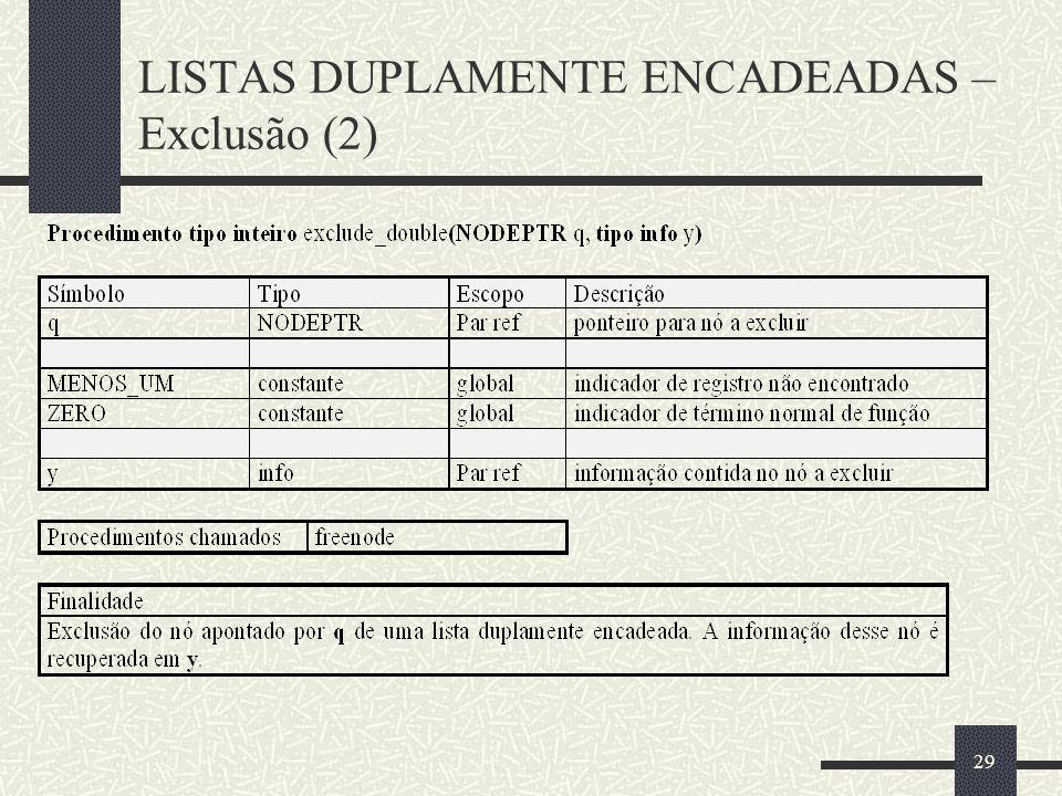 LISTAS DUPLAMENTE ENCADEADAS – Exclusão (2)