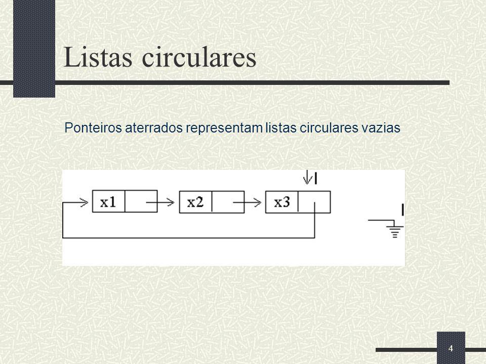 Listas circulares Ponteiros aterrados representam listas circulares vazias