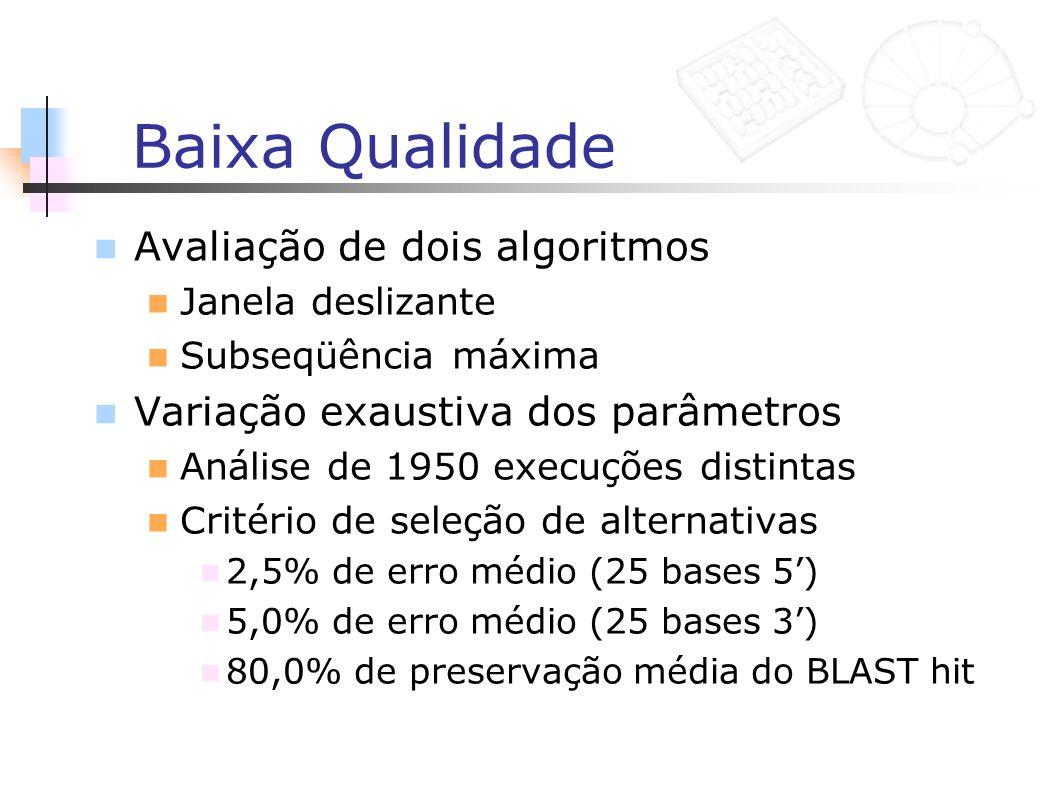 Baixa Qualidade Avaliação de dois algoritmos