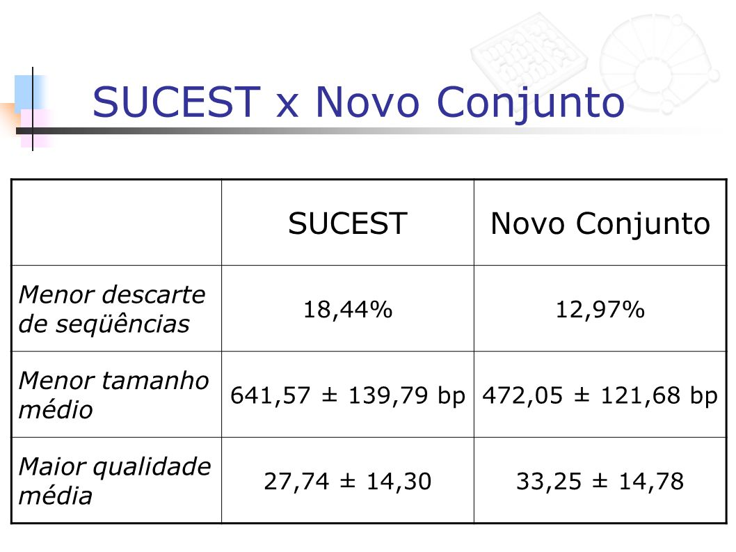 SUCEST x Novo Conjunto SUCEST Novo Conjunto