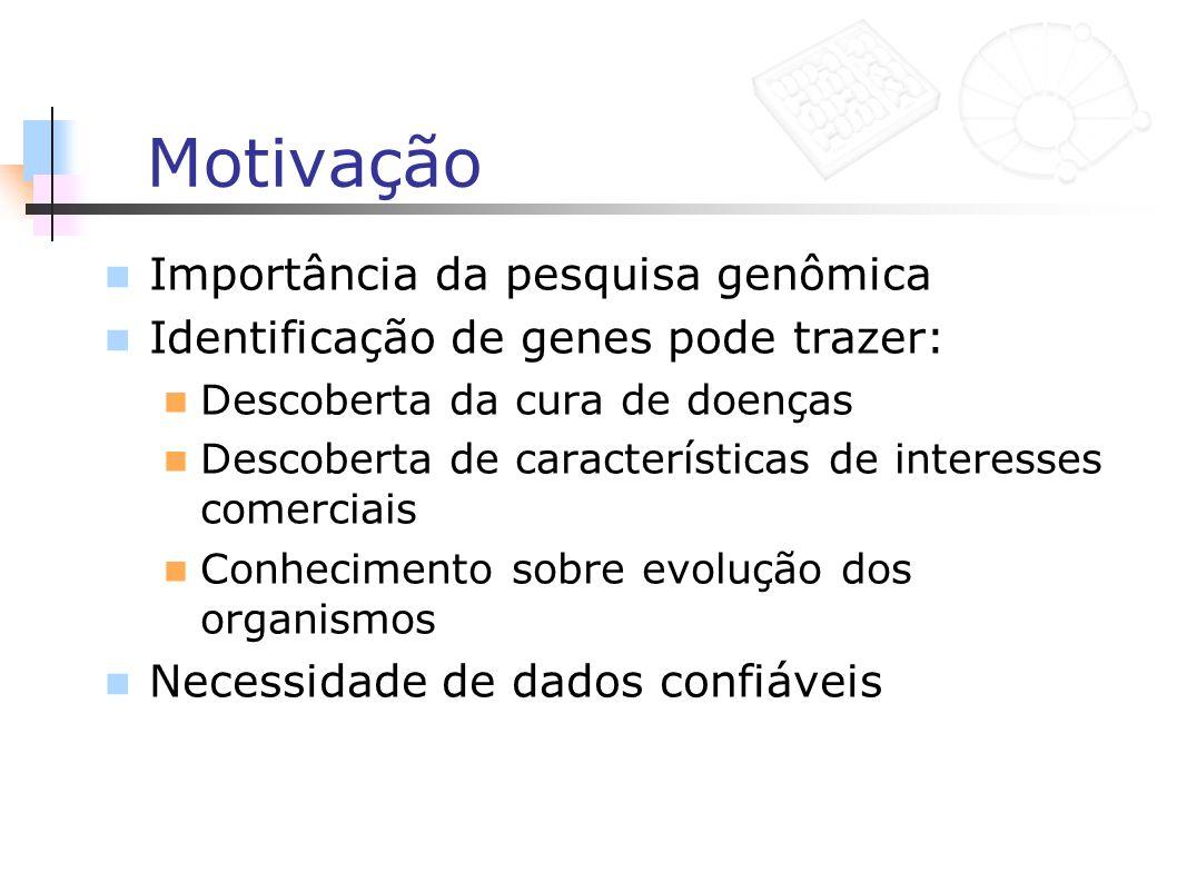 Motivação Importância da pesquisa genômica