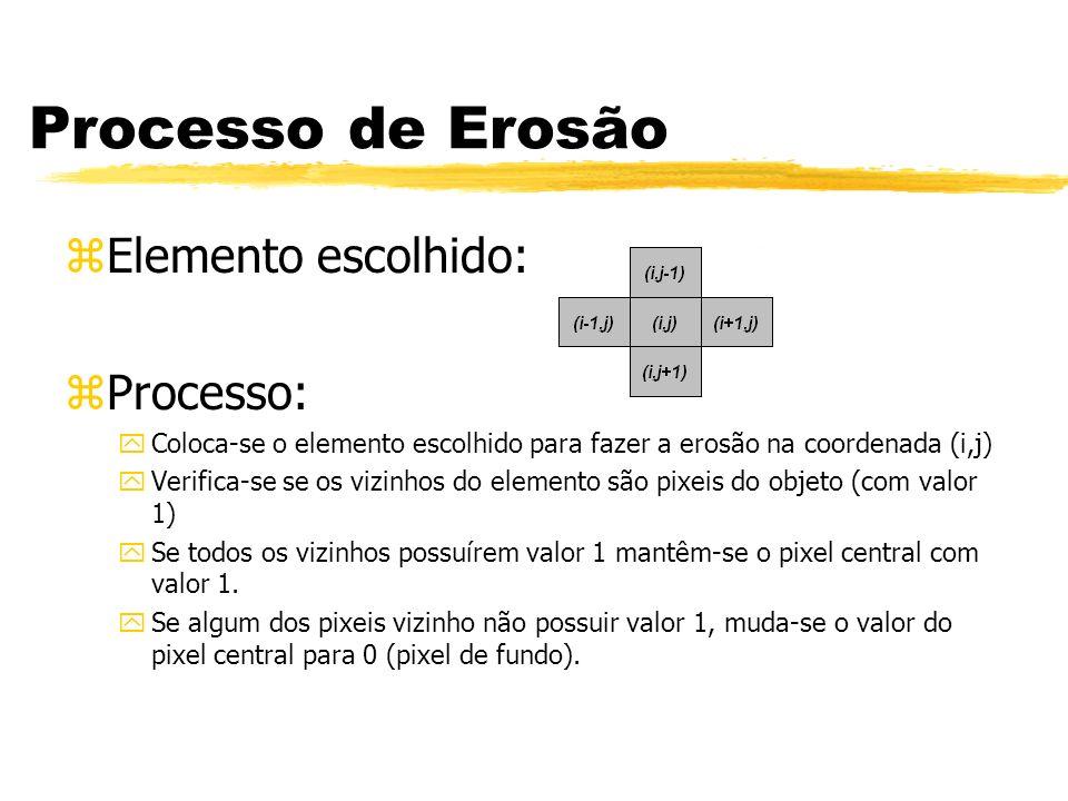 Processo de Erosão Elemento escolhido: Processo: