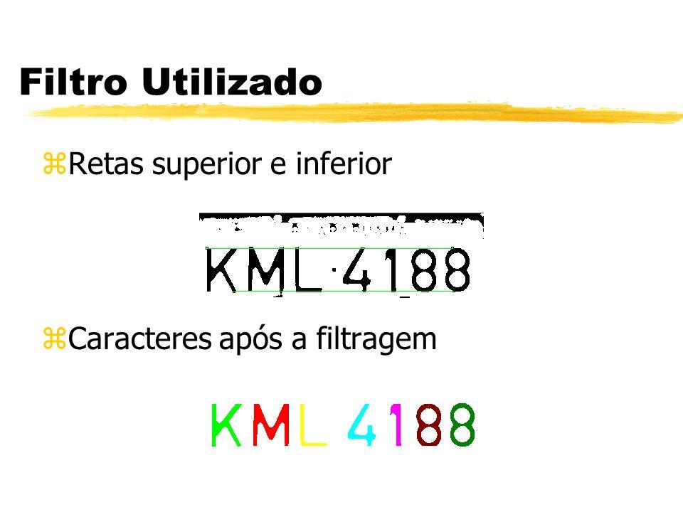 Filtro Utilizado Retas superior e inferior Caracteres após a filtragem