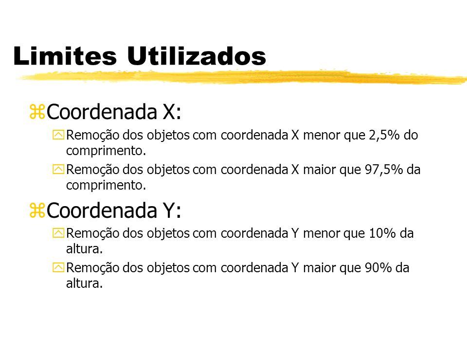 Limites Utilizados Coordenada X: Coordenada Y: