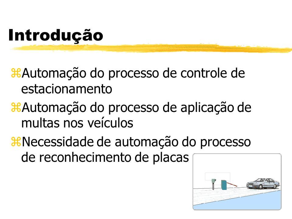 Introdução Automação do processo de controle de estacionamento