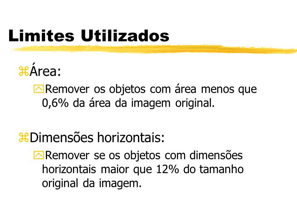 Limites Utilizados Área: Dimensões horizontais: