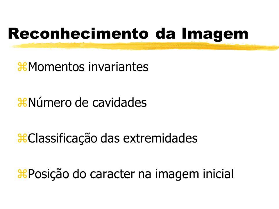 Reconhecimento da Imagem