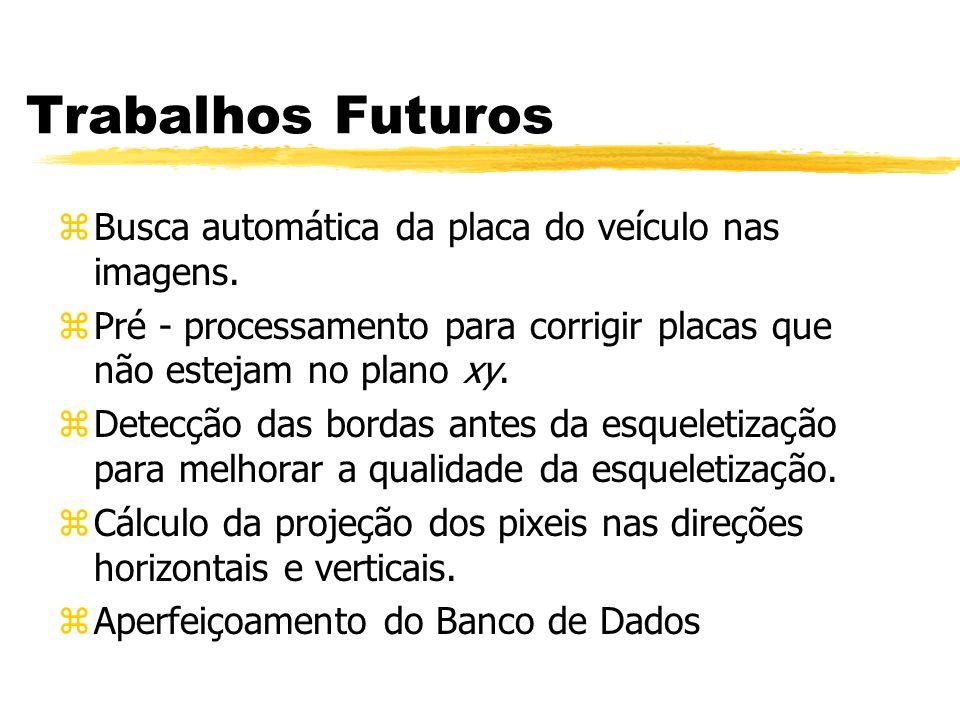 Trabalhos Futuros Busca automática da placa do veículo nas imagens.