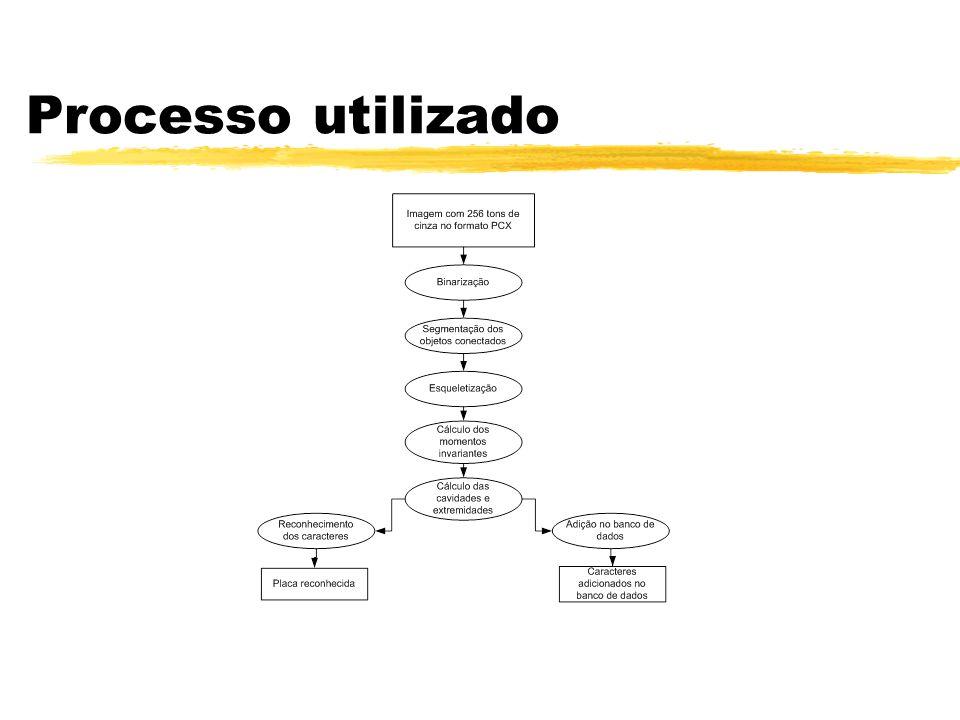 Processo utilizado