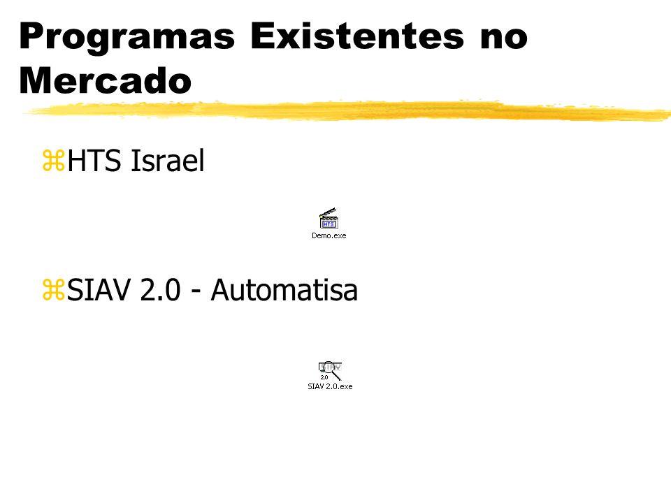 Programas Existentes no Mercado