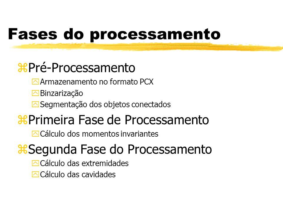 Fases do processamento