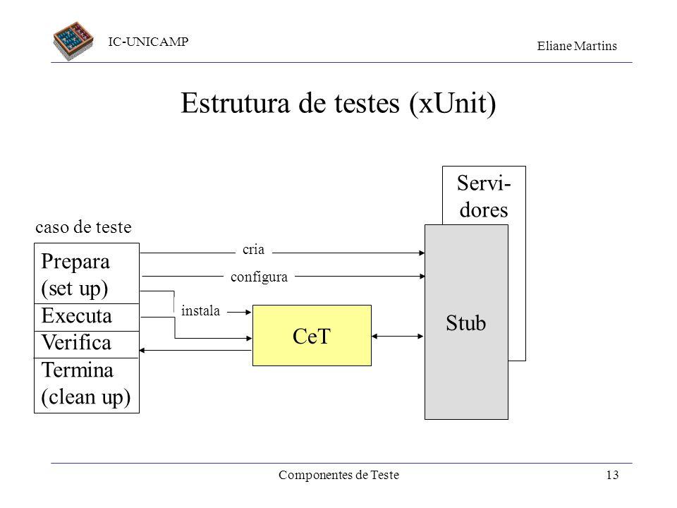 Estrutura de testes (xUnit)