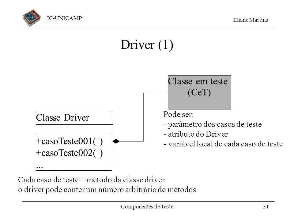 Driver (1) Classe em teste (CeT) Classe Driver +casoTeste001( )