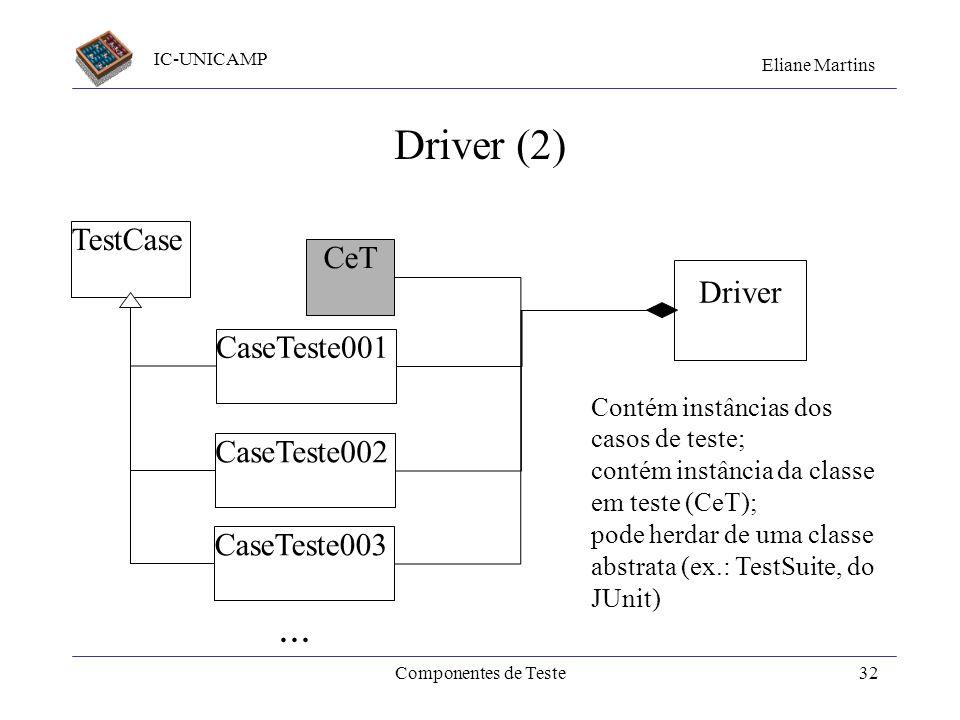 Driver (2) ... TestCase CeT Driver CaseTeste001 CaseTeste002
