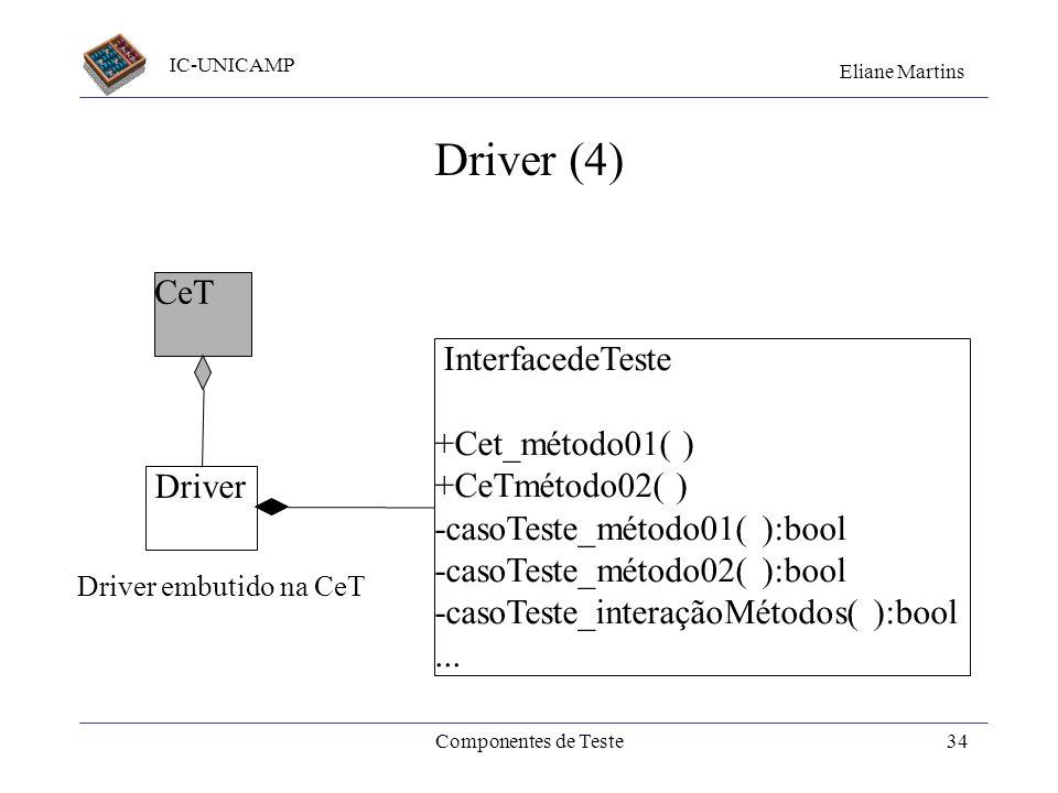 Driver (4) CeT InterfacedeTeste +Cet_método01( ) +CeTmétodo02( )
