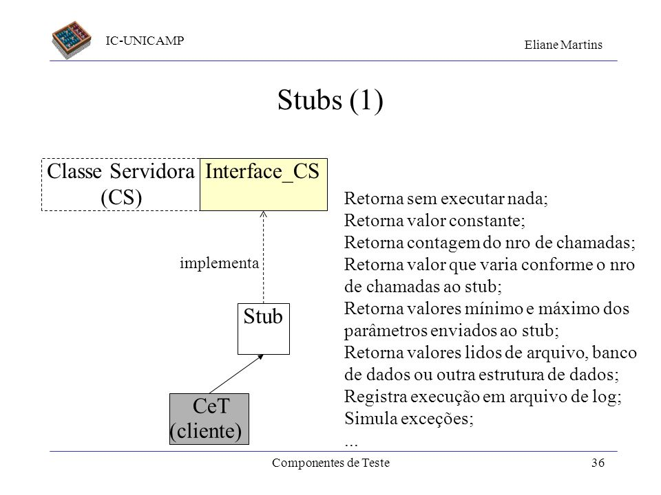 Stubs (1) Classe Servidora (CS) Interface_CS Stub CeT (cliente)