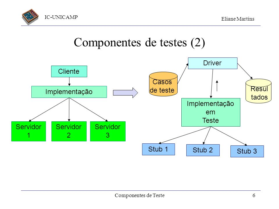Componentes de testes (2)