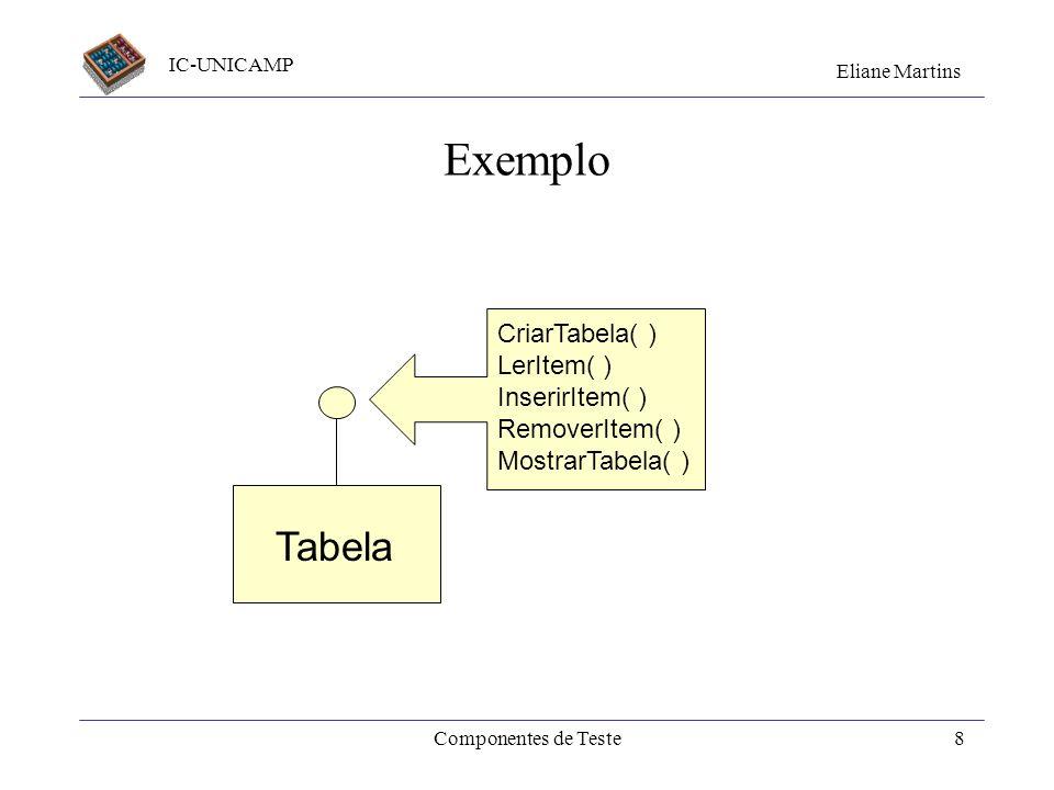 Exemplo Tabela CriarTabela( ) LerItem( ) InserirItem( ) RemoverItem( )