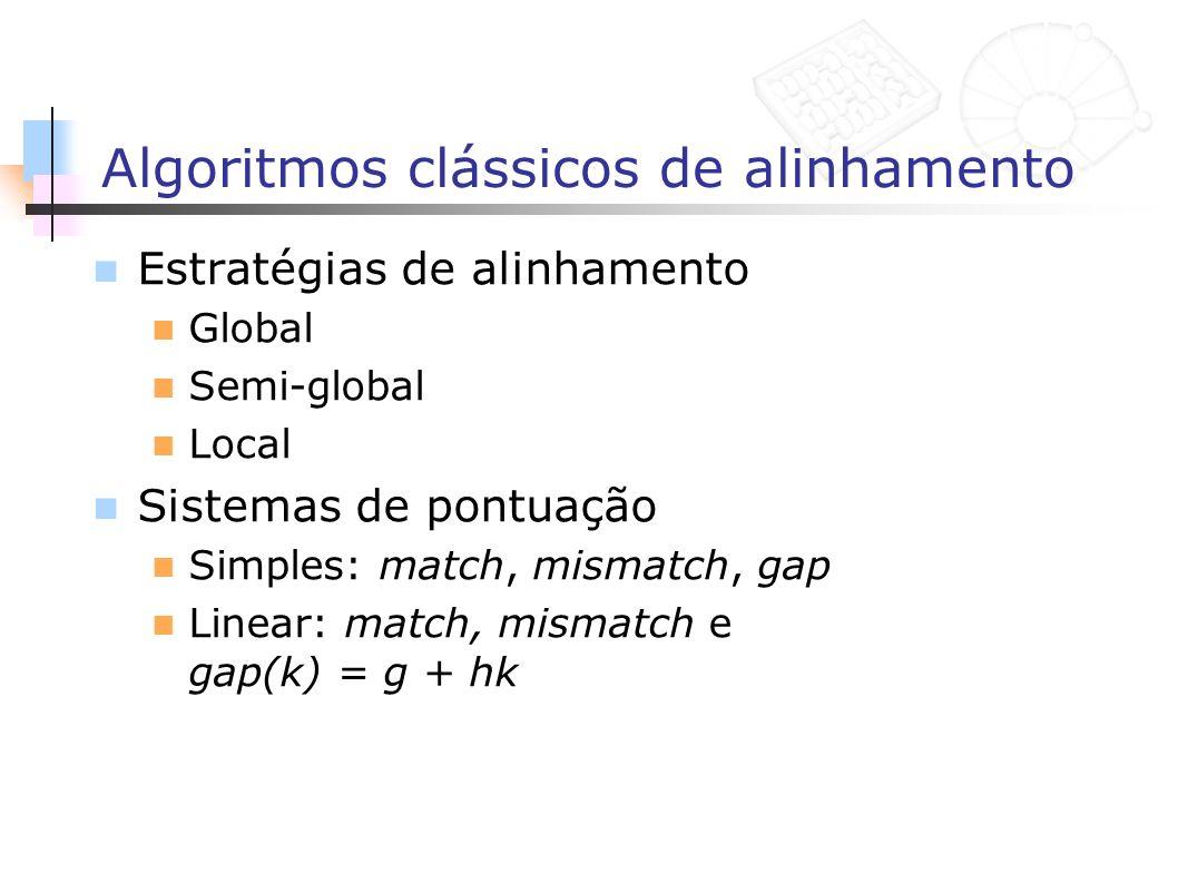 Algoritmos clássicos de alinhamento