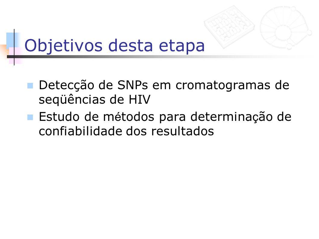 Objetivos desta etapa Detecção de SNPs em cromatogramas de seqüências de HIV.