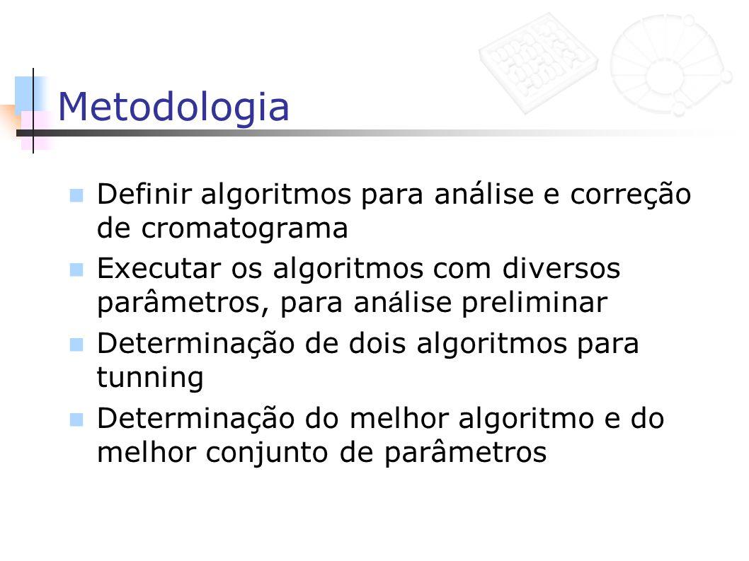 Metodologia Definir algoritmos para análise e correção de cromatograma