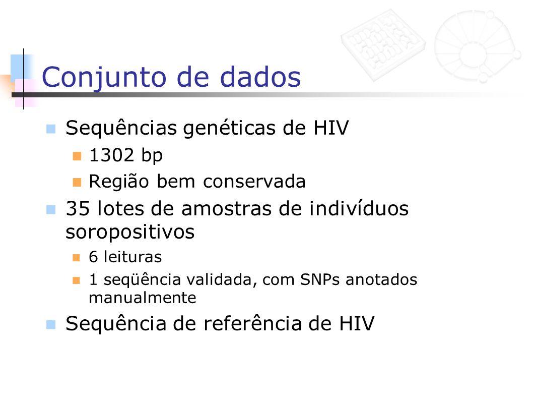 Conjunto de dados Sequências genéticas de HIV