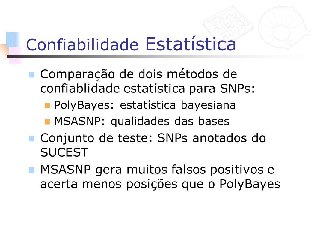 Confiabilidade Estatística