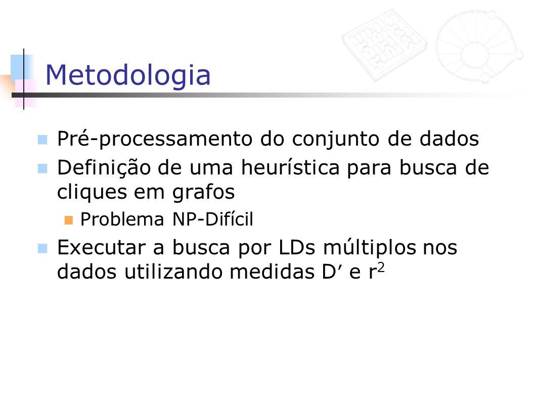 Metodologia Pré-processamento do conjunto de dados