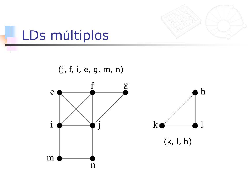 LDs múltiplos (j, f, i, e, g, m, n) (k, l, h)